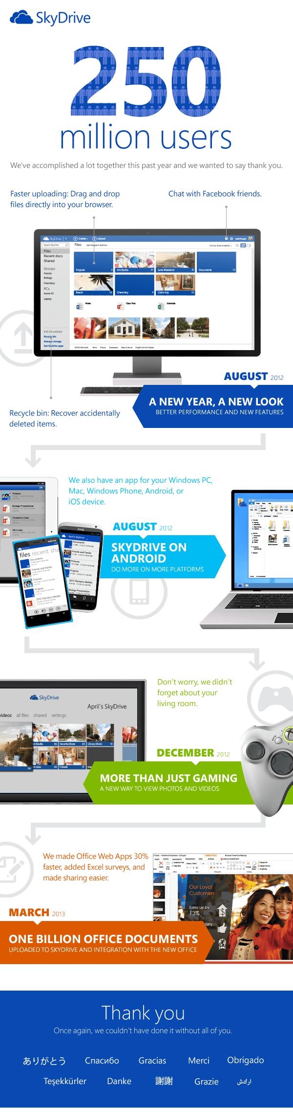 SkyDrive-Anniversary_thumb_0F92E994