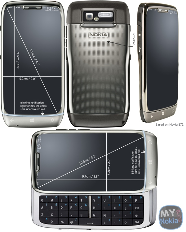 MNB Nokia E71 - WP8 qwertymdn