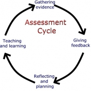 Assessment Cycle for Beginners to Advanced Certificate for Accredited MYOB Training Course Tutorials