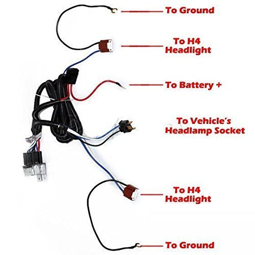 H4 Plug Wiring Ground | Wiring Diagram H Wiring Harness Adapter Diagram on