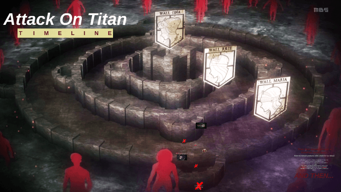 Review of The Wall in Attack on Titan