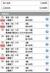【先週の結果】サクッと重賞3つのレース回顧と次走狙い馬も!