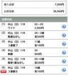 【先週の結果】弥生賞、オーシャンステークス、チューリップ賞 レース回顧と次走狙い馬