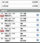 【先週の結果】フラワーカップ、阪神大賞典 レース回顧と次走狙い馬 鮭虎!