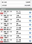 【先週の結果】青葉賞、天皇賞・春 レース回顧と次走狙い馬 NHKマイルカップ有力候補も!