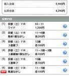 【先週の結果】京都新聞杯、NHKマイルカップ レース回顧と次走狙い馬 ヴィクトリアマイル有力候補も!