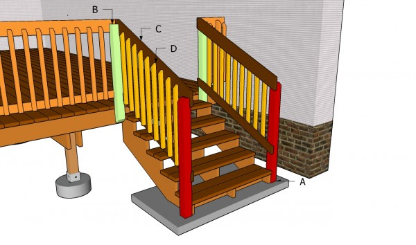 how to add railing to deck stairs