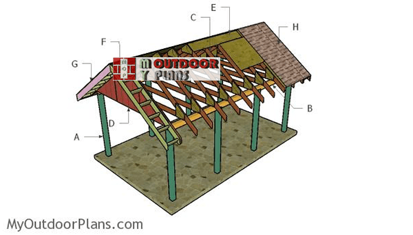 How To Build A Carport Gable Roof Myoutdoorplans Free Woodworking Plans And Projects Diy Shed Wooden Playhouse Pergola Bbq