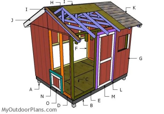 Building a large chicken coop