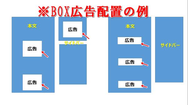 アドセンス配置の例