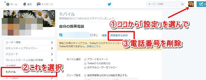 Twitter 電話番号