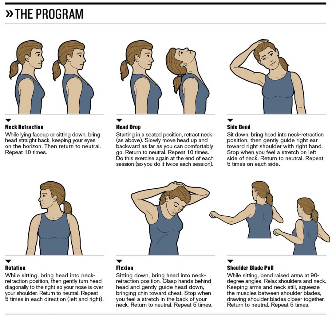 Stretching And Strengthening Exercises For Neck Pain