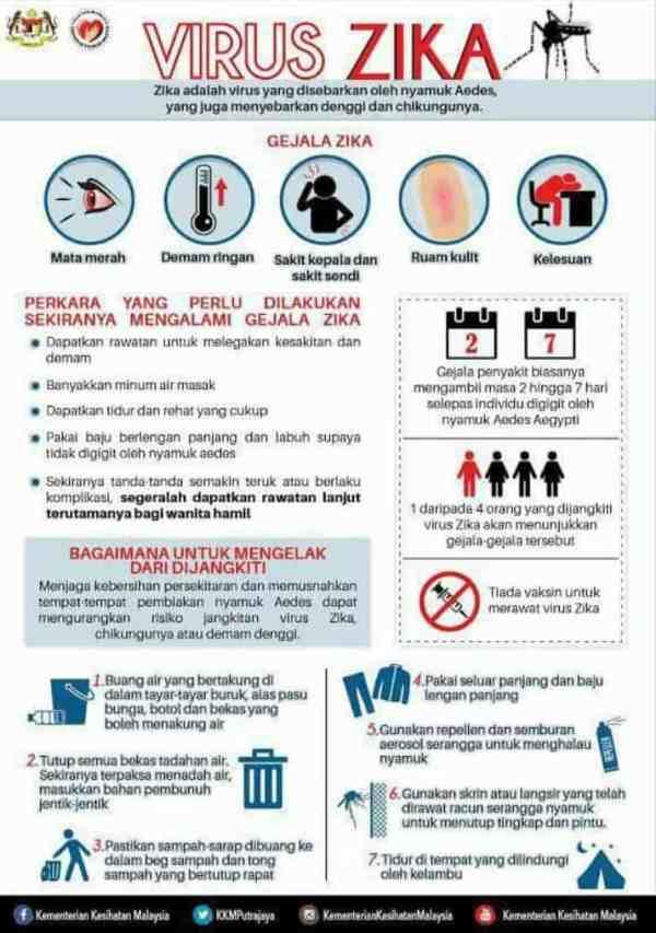 zika-prevention-malaysia