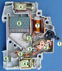 Inside a circuit breaker (Wikipedia)