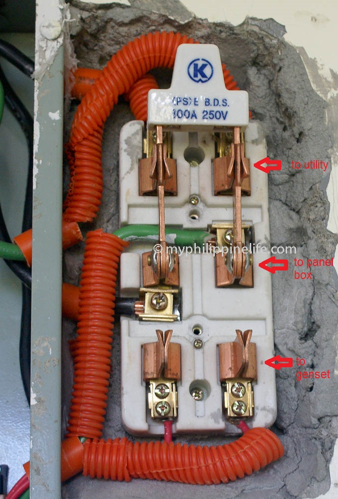 Philippine Electrical Wiring – Building our Philippine House | My