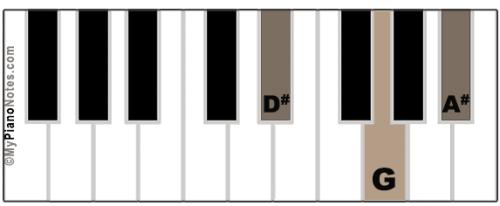 D# Major Chord
