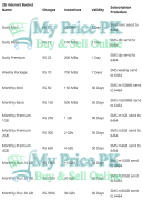 Zong Package Day-Time/Full-Day Internet Data Charges Daily Weekly Monthly