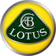 Lotus All Models 2021 Price Features | Cars Price in Pakistan