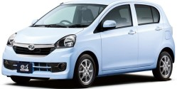 What is the Price of Daihatsu Mira 660cc Model 2021 in Pakistan Pictures Interior