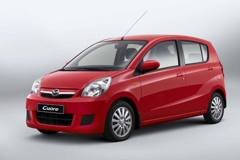 On Roads Cars and Bikes Price in Pakistan Specifications Features