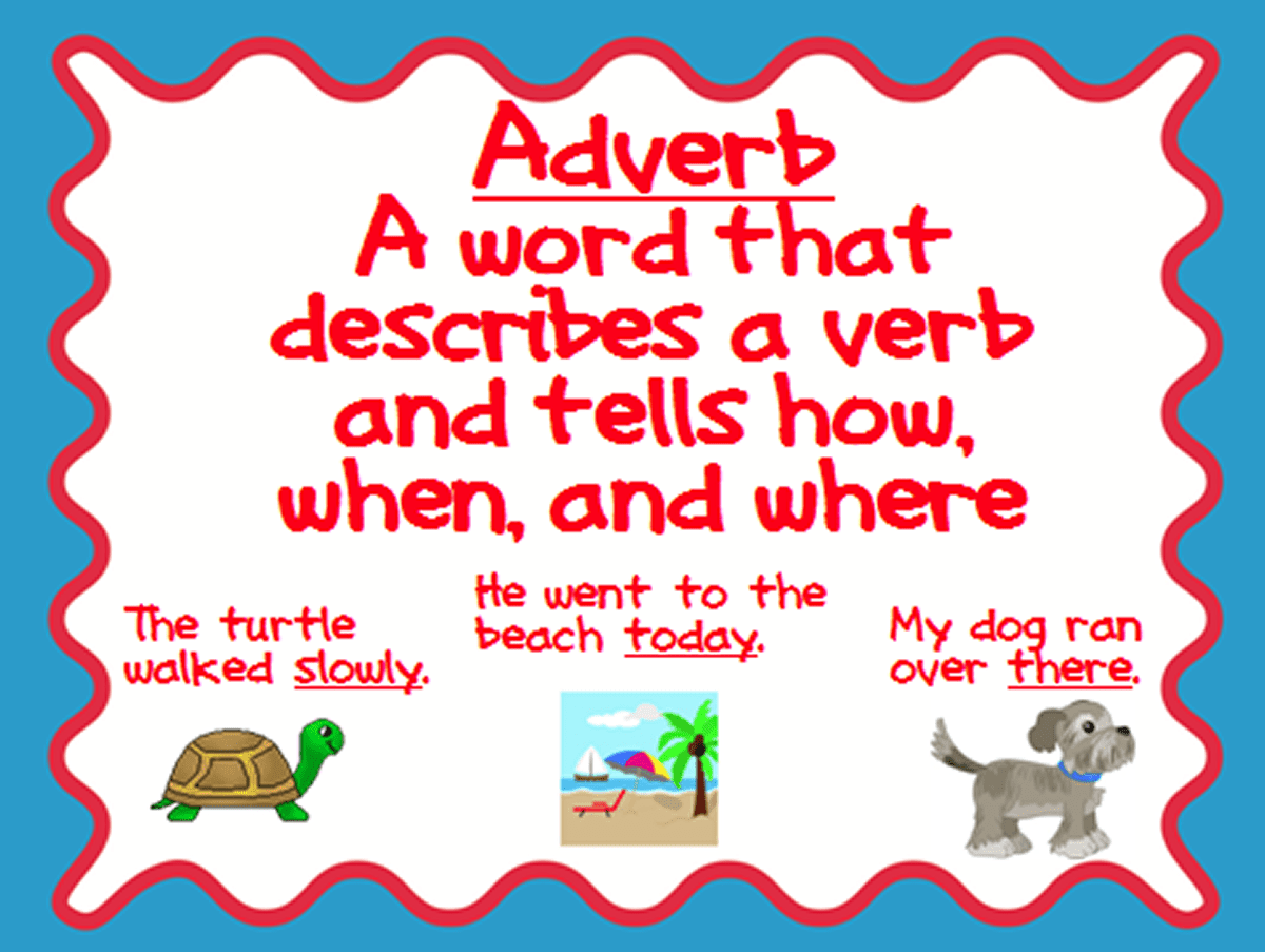 Adverbs : The 5 basic types of adverb…