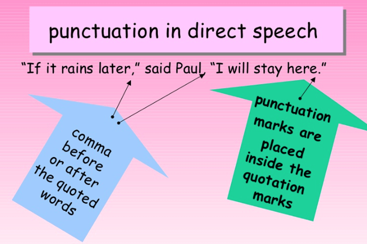 Commas : in direct speech