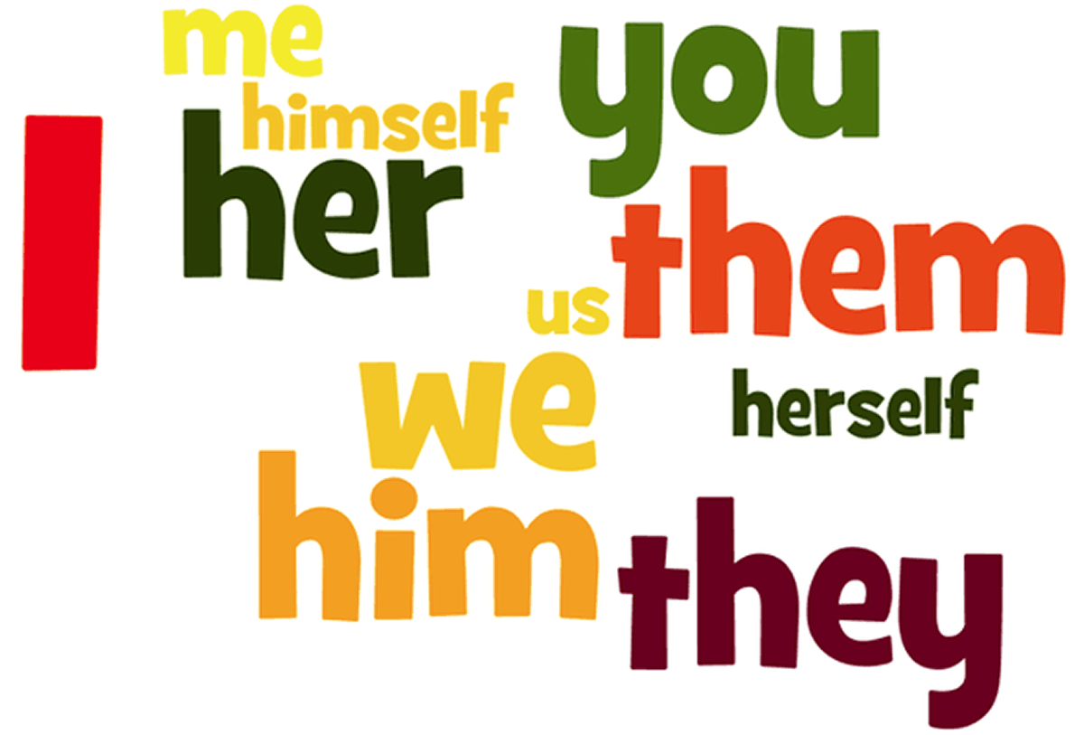Pronouns Overview