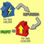 Flipping Property To Be Made More Difficult By Government