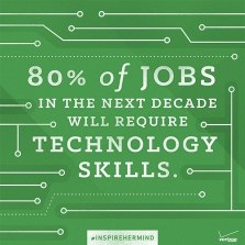 Digital Jobs Globally