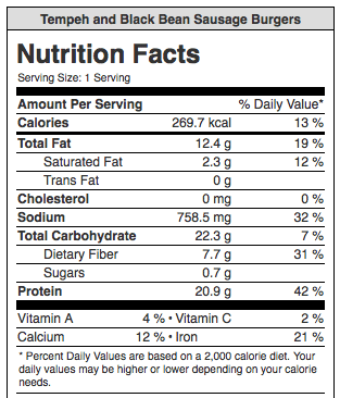 Nutrition Facts for Tempeh and Black Bean Sausage Burgers