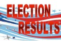 Local primary winners advance to Spring Election