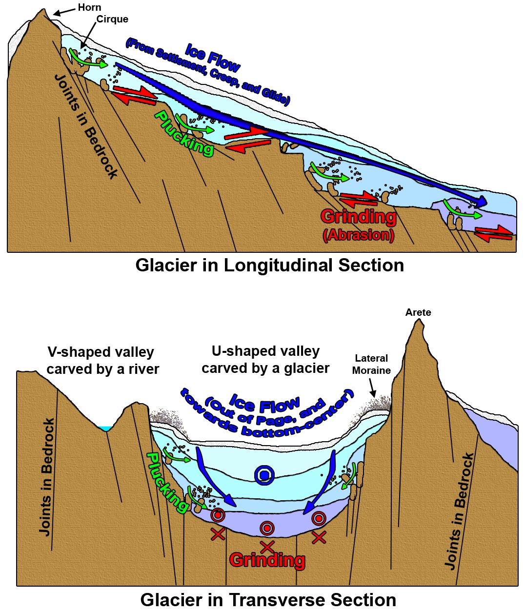 Formation Of Canada S Regions Tatiana S Blog