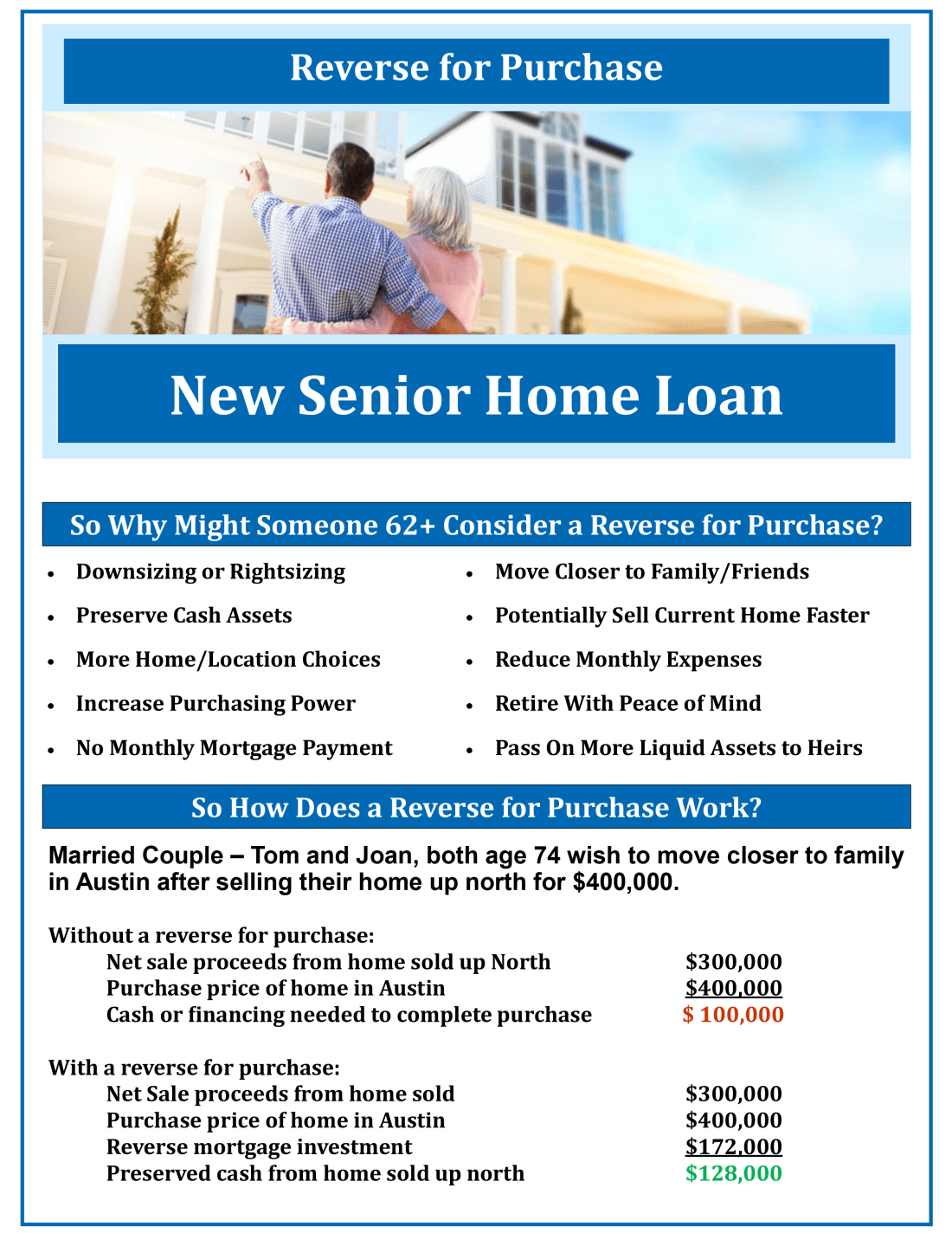 Best Mortgage Lenders In Florida