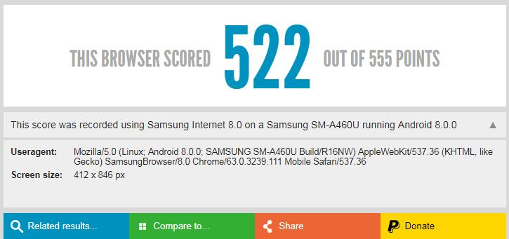 Samsung SM-A460U Gets Certified By Bluetooth SIG
