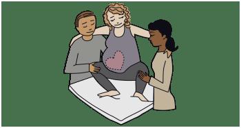 Childbirth Cheat Sheets - Sanctuary Ritual Care