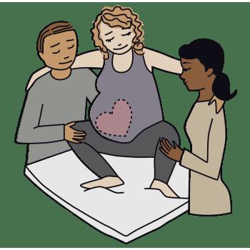 Childbirth Cheat Sheets