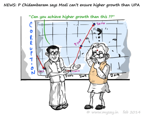 chidambaram cartoon,modi cartoon,corruption cartoon,mysay.in,political cartoon,