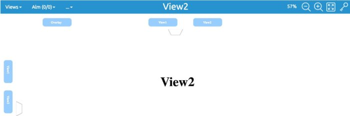 test your view