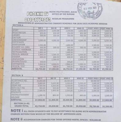 Auchi Polytechnic administrative charges for 2020/2021 session