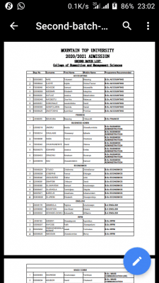 Mountain Top University 2nd & 3rd batch Admission lists for 2020/2021 session
