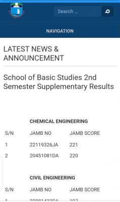 UNIPORT School of Basic Studies 2nd Semester Supplementary Results, 2019/2020