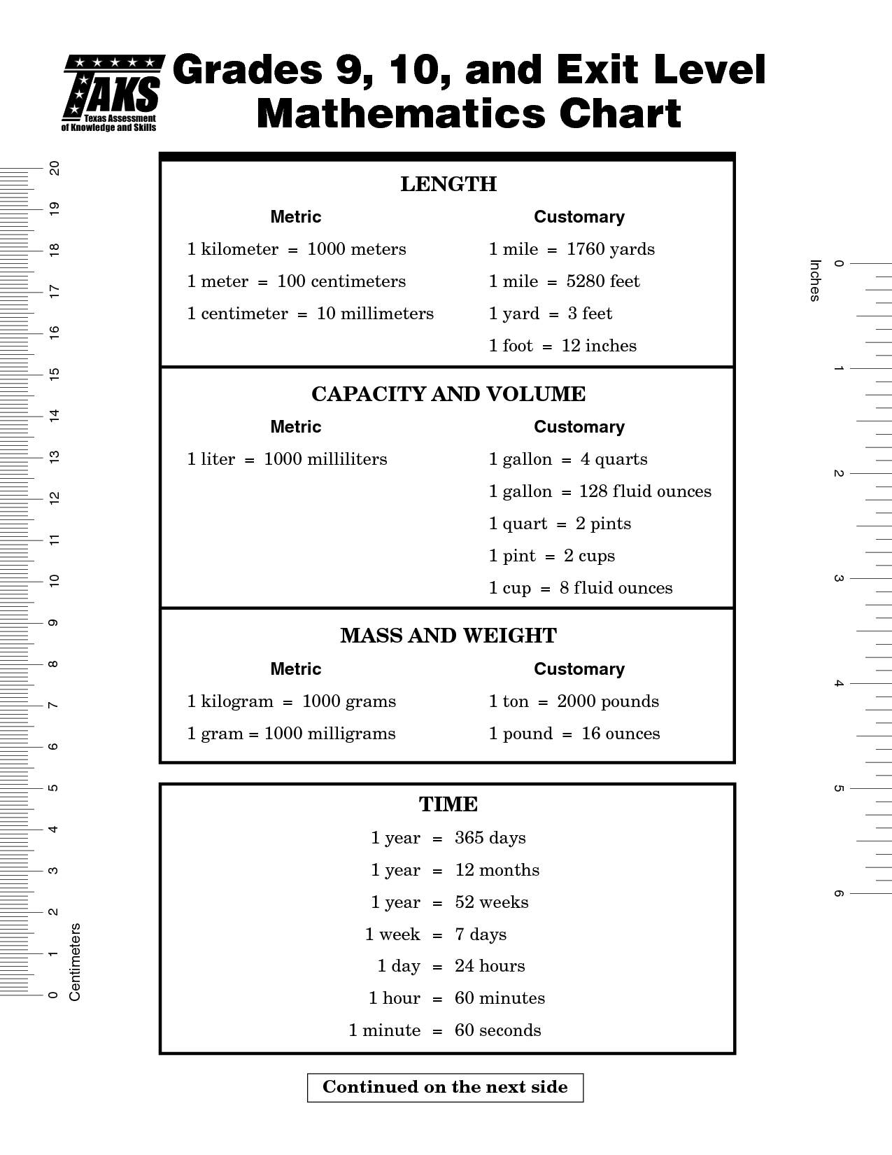 Length Capacity Time Mass And Weight Worksheets