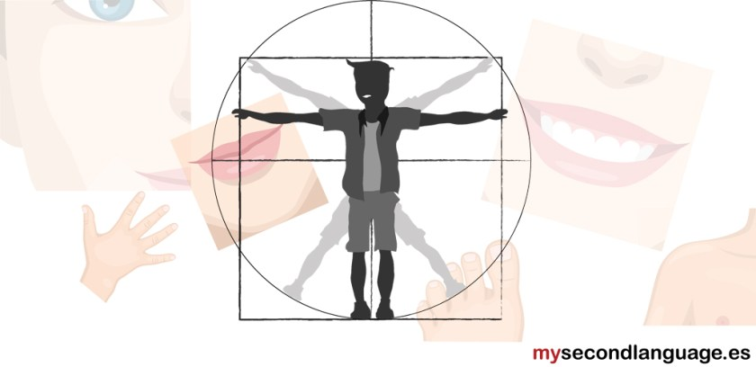 How I am? This is my body