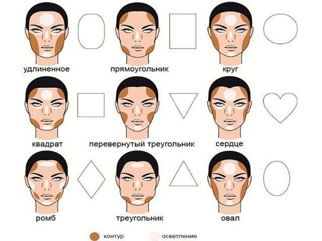 correção de rosto