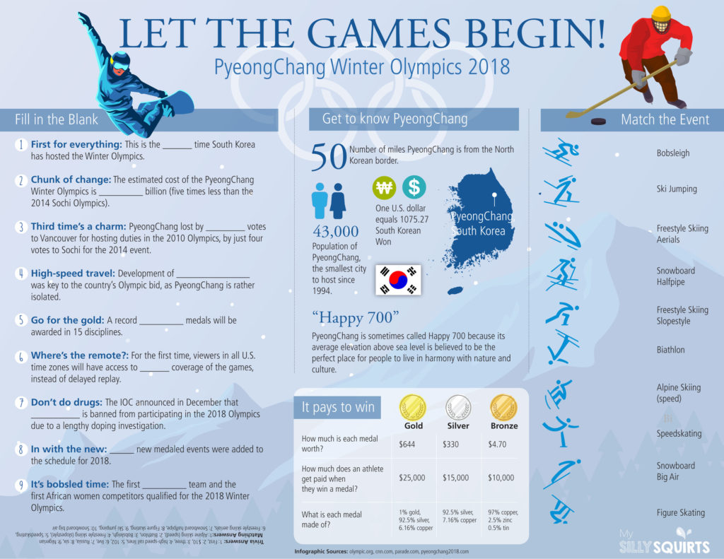 Free Printable Winter Olympics Activity Pages