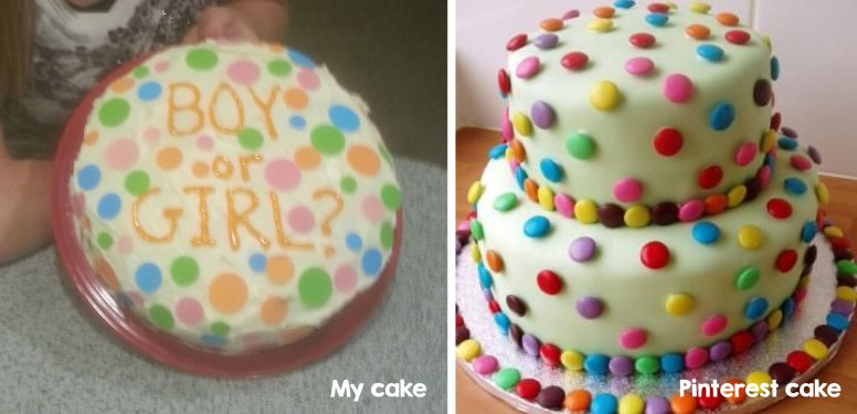 What Other Pinterest Birthday Cake Fails Have You Had Leave Comments Below