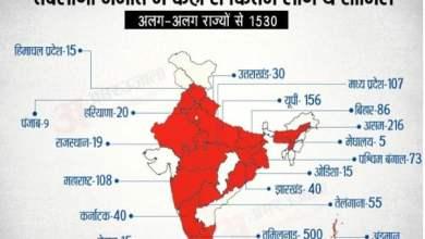 Photo of इन राज्यों से दिल्ली आए थे तबलीगी जमात के करीब 1500 लोग, कई कोरोना संक्रमित, मध्यप्रदेश 107 लोग थे