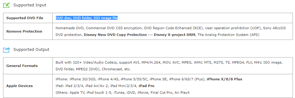 winxdv no bluray support
