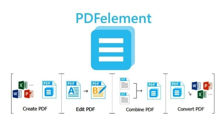 Wondershare PDFelement