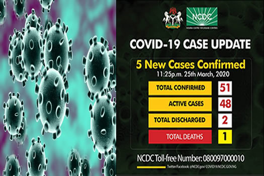 Nigeria Clocks 51 Cases